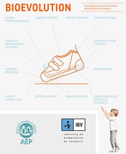 Zapatos tipo mercedes para ninos en color azul marino Caracteristicas con cierre de velcro altura de piso 2 cm zapato de estilo